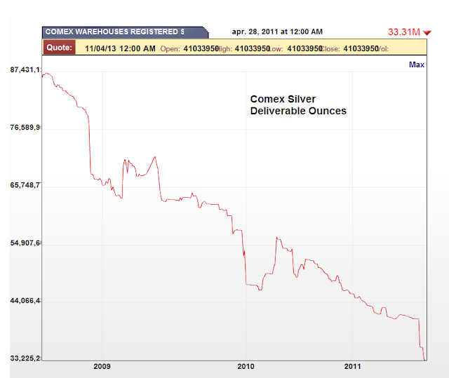 argent -10% en globex Comexsilver