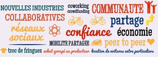 100 sites de Consommation Collaborative Collaborative