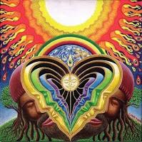 Spiritual Science Consciousness