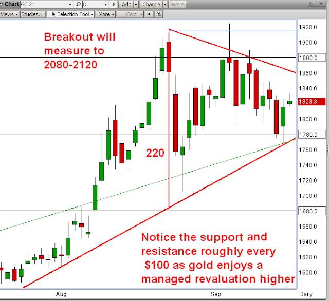 prix de l'or, de l'argent et des minières / suivi quotidien en clôture - Page 4 Golddailycloser