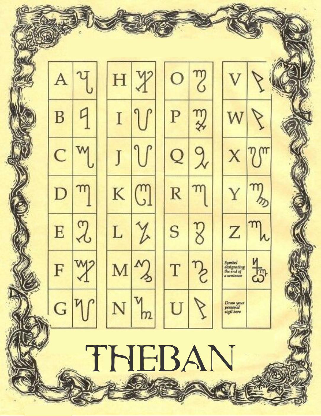 Sistemas Mágicos de Escrita Teban