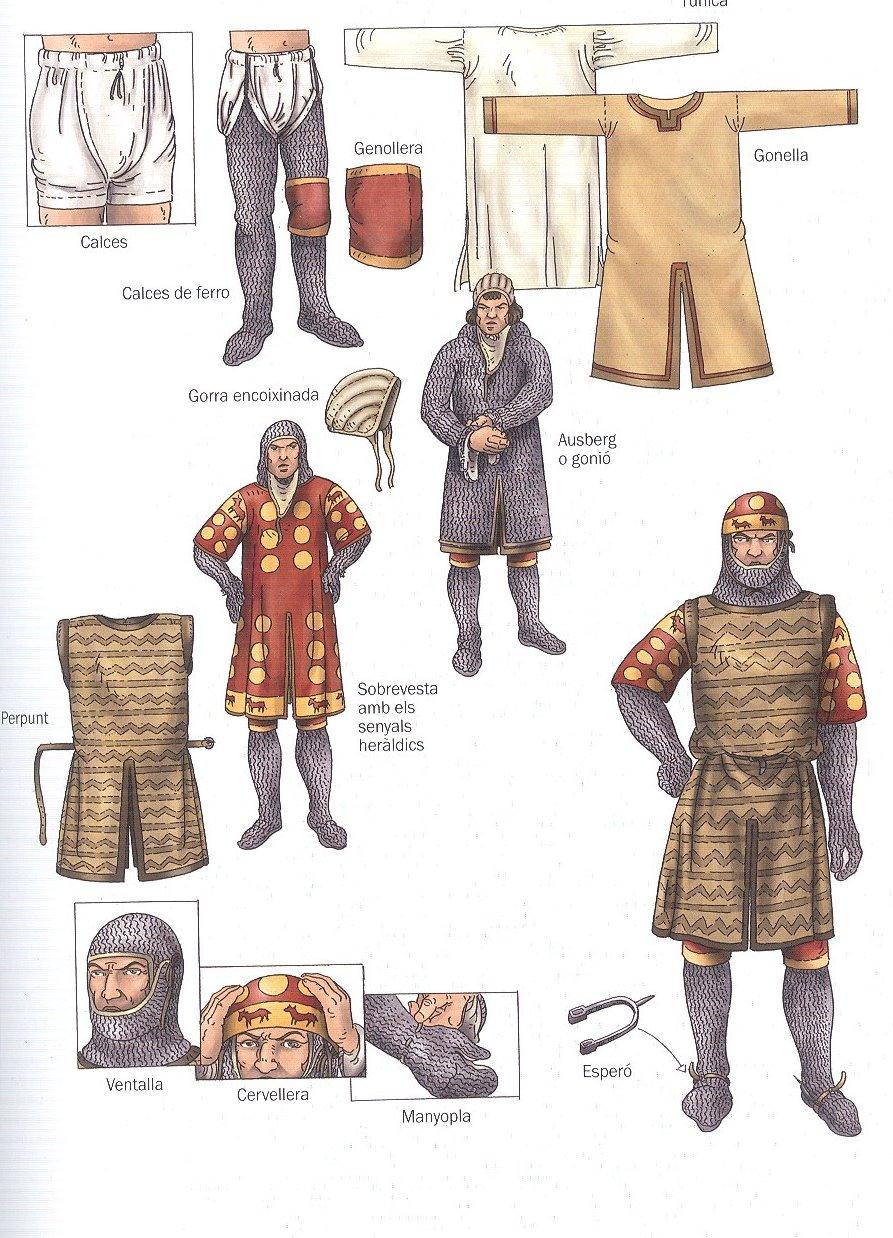 Protecciones históricas Garniments