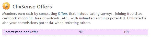 Guia y consejos de Clixsense - Regalo premium a referidos activos Offerssss