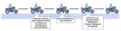 Guia: Partes Basicas de Una Motocicleta 11