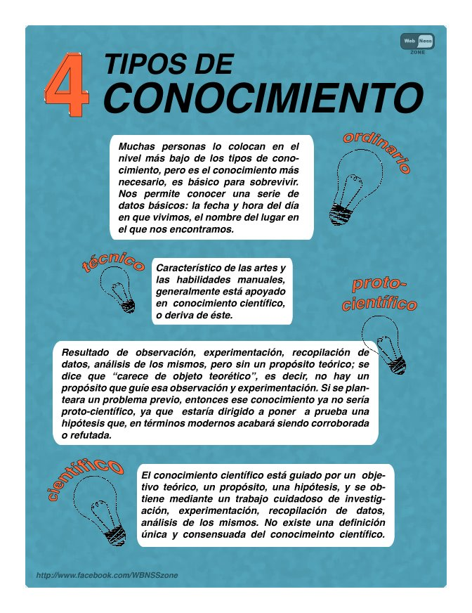 Principios - Página 2 Conocimiento