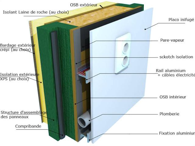 A propos des maisons à ossature bois Coupe-mur