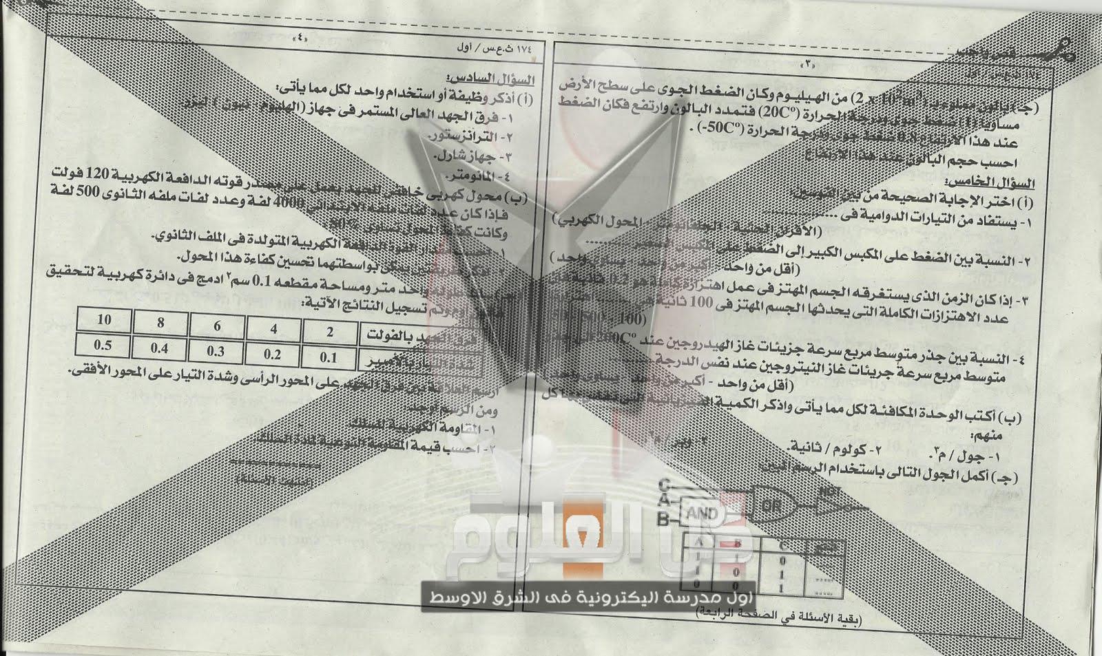 امتحان فيزياء2011 السودان %D8%A7%20copy