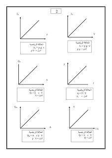 الرسم البيانى لمنهج الفيزياء كامل 2011 - صفحة 2 5