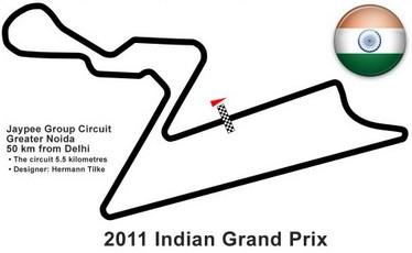 Numero de circuitos en la Formula 1 Jaypee