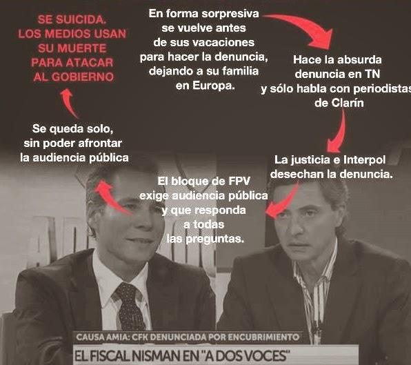 Nisman. - Página 2 C%C3%ADrculo