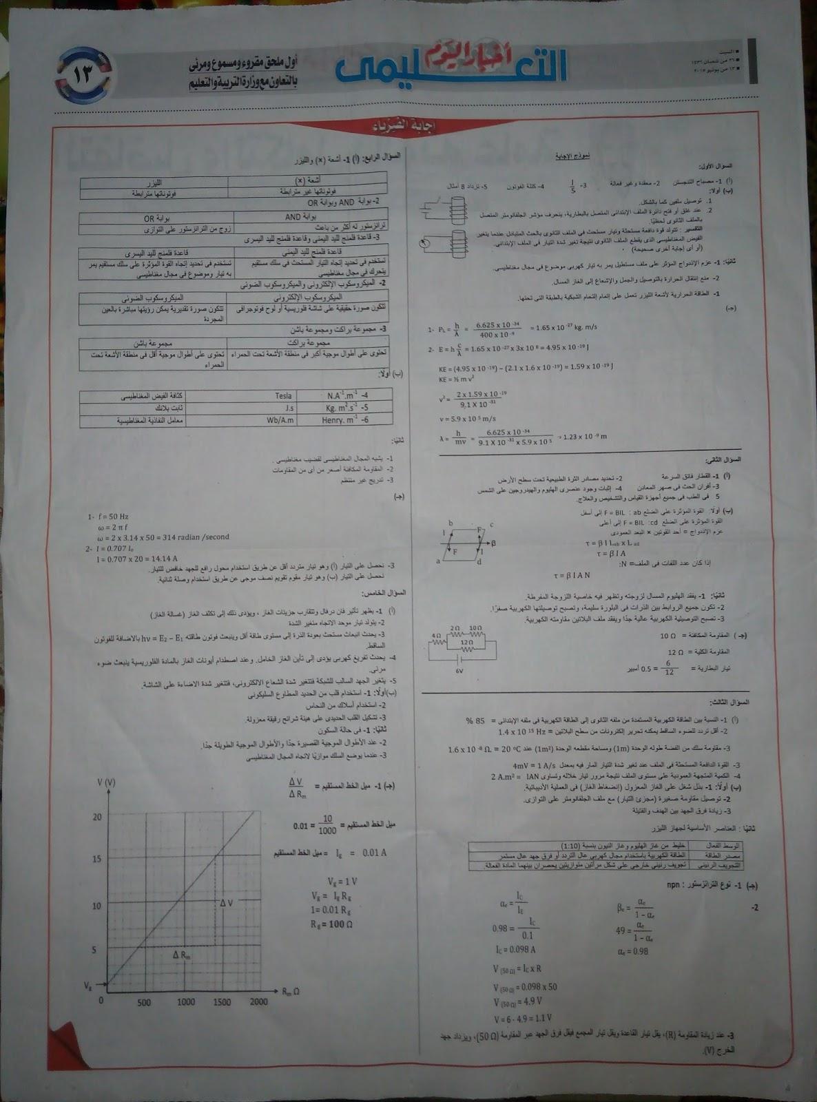 امتحان فيزياء متوقع بالاجابة النموذجية W-9cd2cc6622