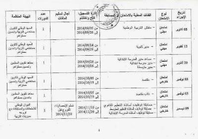 رزنامة الامتحانات المهنية و المسابقات لسنة 2014 004