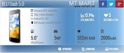 :فلاشـات:firmware BLU Dash 5.0 D410a V14 Blu%2Bdash%2B5.0%2BBLU_Dash_5.0_D410a_V14_mtmart