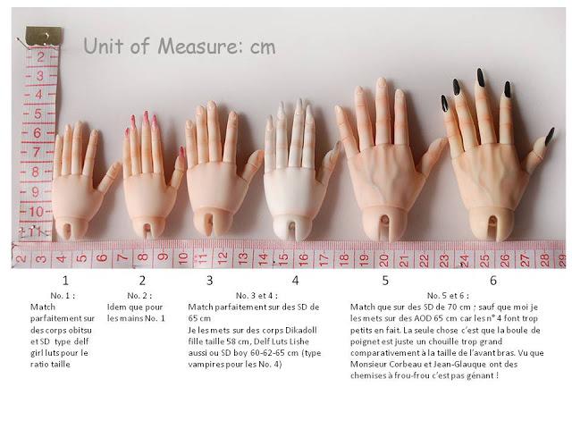 Mains aux doigts articulés - Page 6 Diapositive1