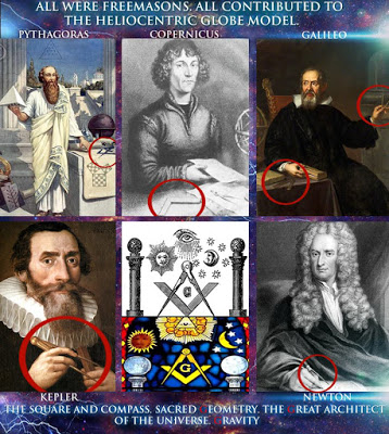200 Proofs Earth is Not a Spinning Ball 11015211_10154005253418298_7210128955838251997_n