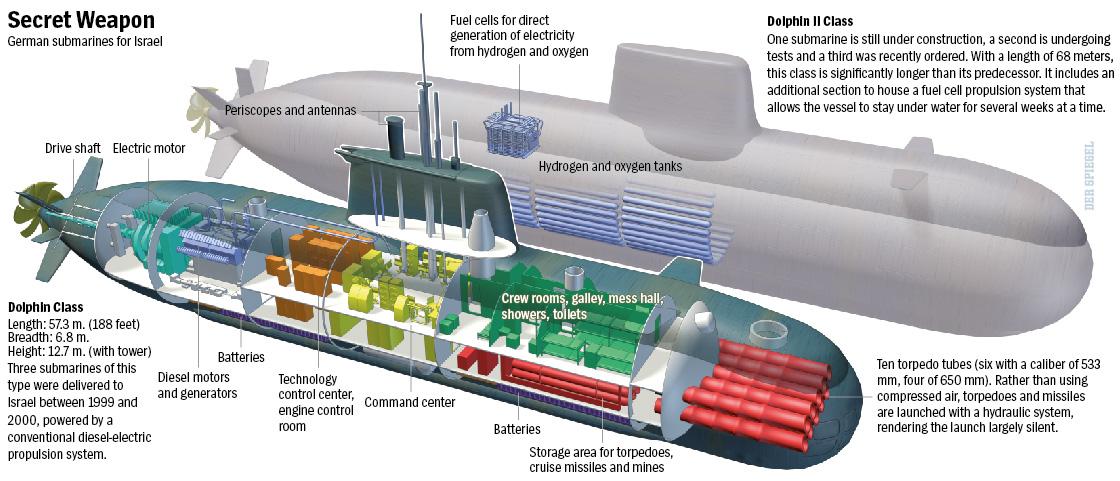 بناء غواصات طراز ''209'' بألمانيا لصالح مصر - صفحة 5 Photo%2B3