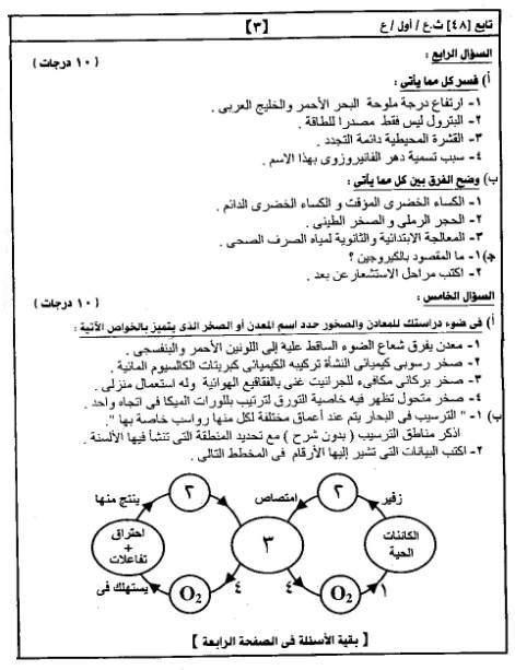 امتحانات الثانويه من مصراوى222012 3