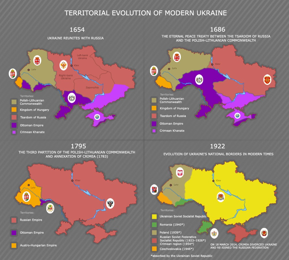 The Situation in the Ukraine. #3 - Page 7 Ukr_eng