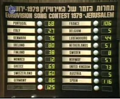 Cambiemos el resultado - 1979 Post