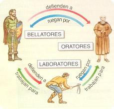 Edad Media (I) Oratores
