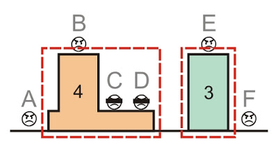 Tecnicas de Creacion - Página 2 Awareness3