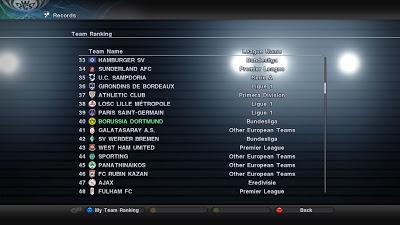 PESEdit.com Pro Evolution Soccer 2011 Patch 0.4 10-1