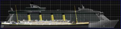 Comparativa de tamaño del Titanic frente a los barcos actuales Comparacion