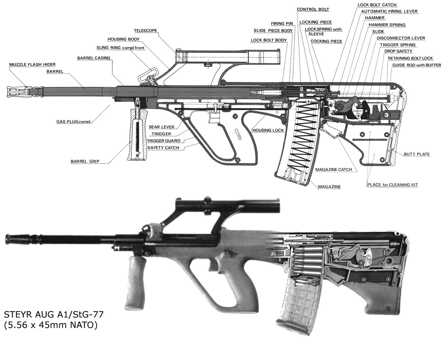 L'arme d'épaule la plus polyvalente... Steyr-aug-a1-stg-77