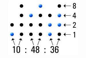 Jeu des devinettes - Page 2 Horloge-binaire-explication