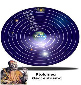 Referenciais em Mecânica Ptolomeu