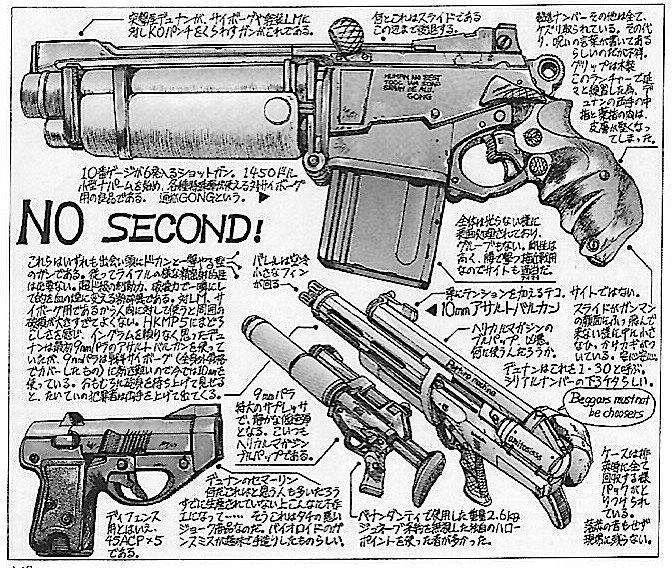 Comment étudier la mécanique?le design? Ou trouver des ressources? Shirow-gun