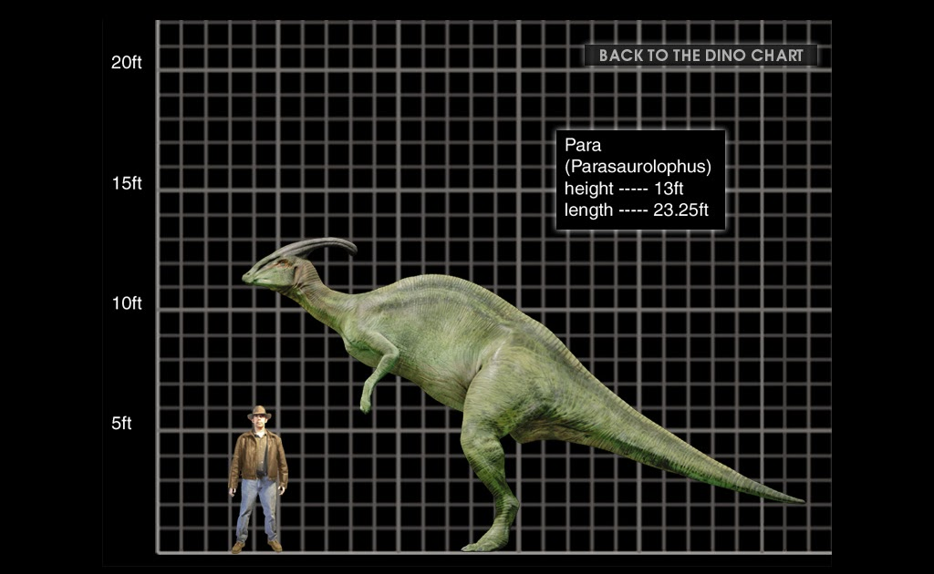 What's you favorite and least favorite creature design in the franchise? Parasauro