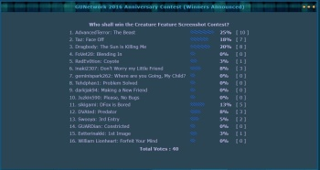 GUNetwork 2016 Anniversary Contest (Winners Announced) - Page 2 T6wfcdO9