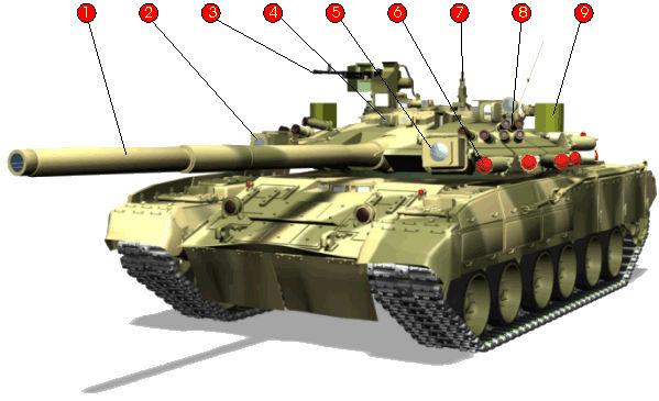 نظام AGTS يصقل قدرات الجيش المصري على دبابات أبرامز 96767781