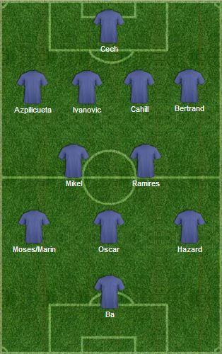 FA Cup 4th Round Replay - Chelsea vs Brentford Tumblr_mic1obXm7v1ruhh4yo1_400