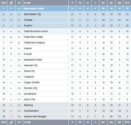 Premier League - West Bromwich Albion vs Chelsea Tumblr_mdct88DRWS1ruhh4yo1_500