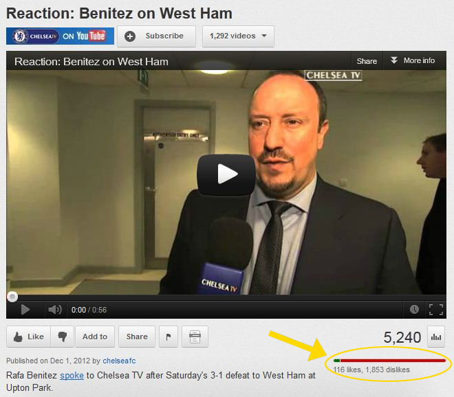 Premier League - West Ham United vs Chelsea Tumblr_mee131NaOh1ruhh4yo1_1280