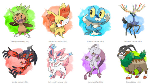 Videojuego >> Pokémon X y Pokémon Y (6ª generación) III Tumblr_mof02aCRPx1s2kalqo1_500