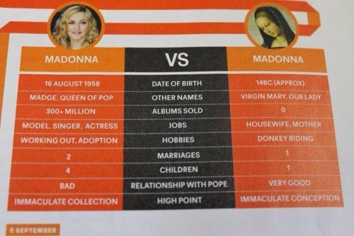 GIFs, Memes... imágenes graciosas sobre Madonna. - Página 47 Tumblr_msislrHmxm1rdyg8ao1_500