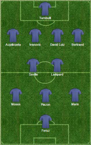 League Cup Quarterfinal - L**ds vs Chelsea Tumblr_mf7lea75dj1ruhh4yo1_400