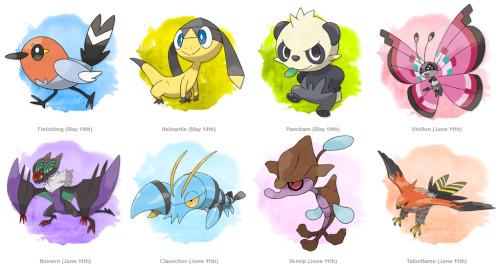 Videojuego >> Pokémon X y Pokémon Y (6ª generación) III Tumblr_mof02aCRPx1s2kalqo2_500