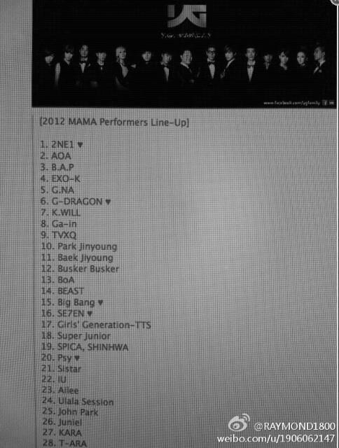 [Info] Lista de las presentaciones para los MAMA 2012 Tumblr_mdyavjma3A1rt0v7do1_500