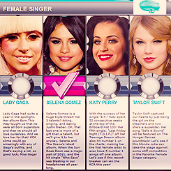 Selena Gomez - Σελίδα 5 Tumblr_m0if2j69NO1qksvvro1_250