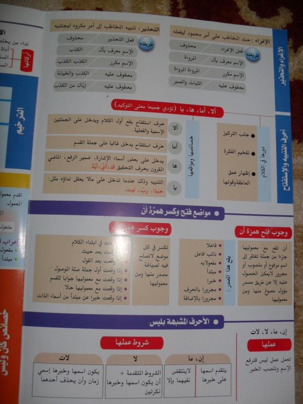 مطويات كليك في اللغة العربية 2 ثانوي 2285951_orig