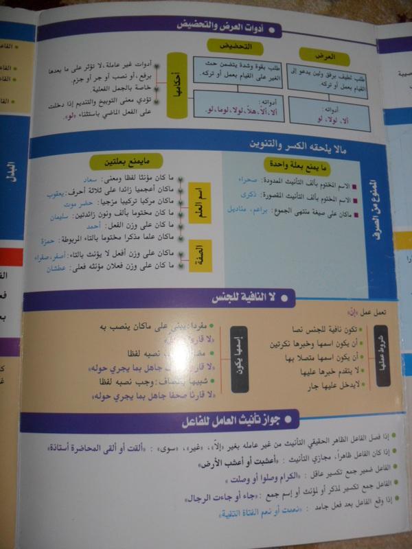 مطويات كليك في اللغة العربية 2 ثانوي 2950308_orig