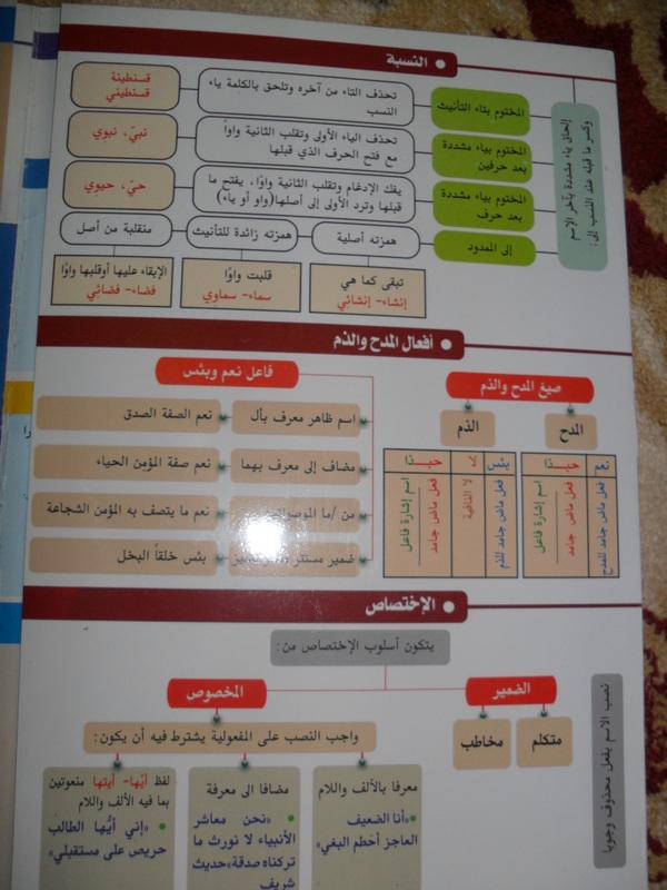 مطويات كليك في اللغة العربية 2 ثانوي 3902323_orig