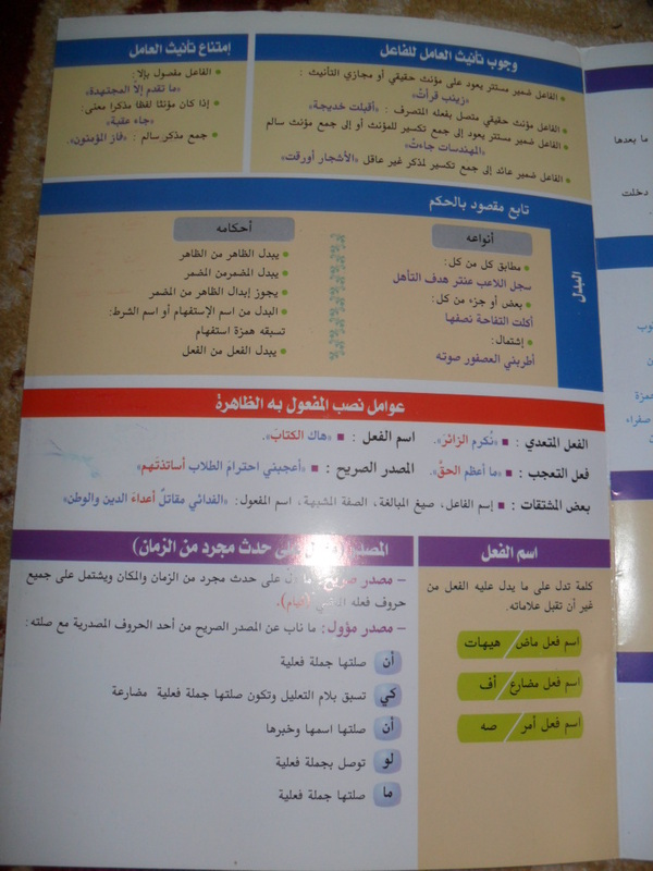 مطويات كليك في اللغة العربية 2 ثانوي 5329459_orig
