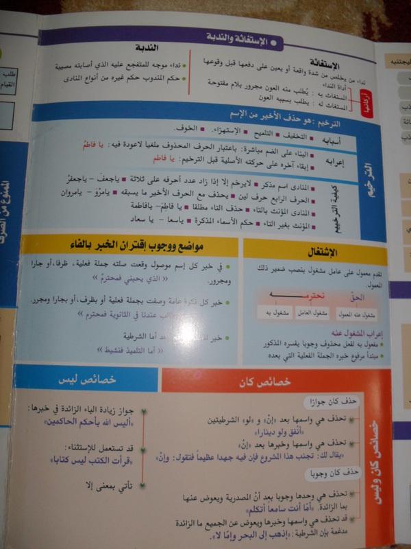 مطويات كليك في اللغة العربية 2 ثانوي 8927214_orig