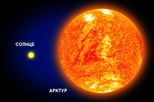 Послание Арктурианской Группы от 11.02.2018 Arktur-i-Solntse