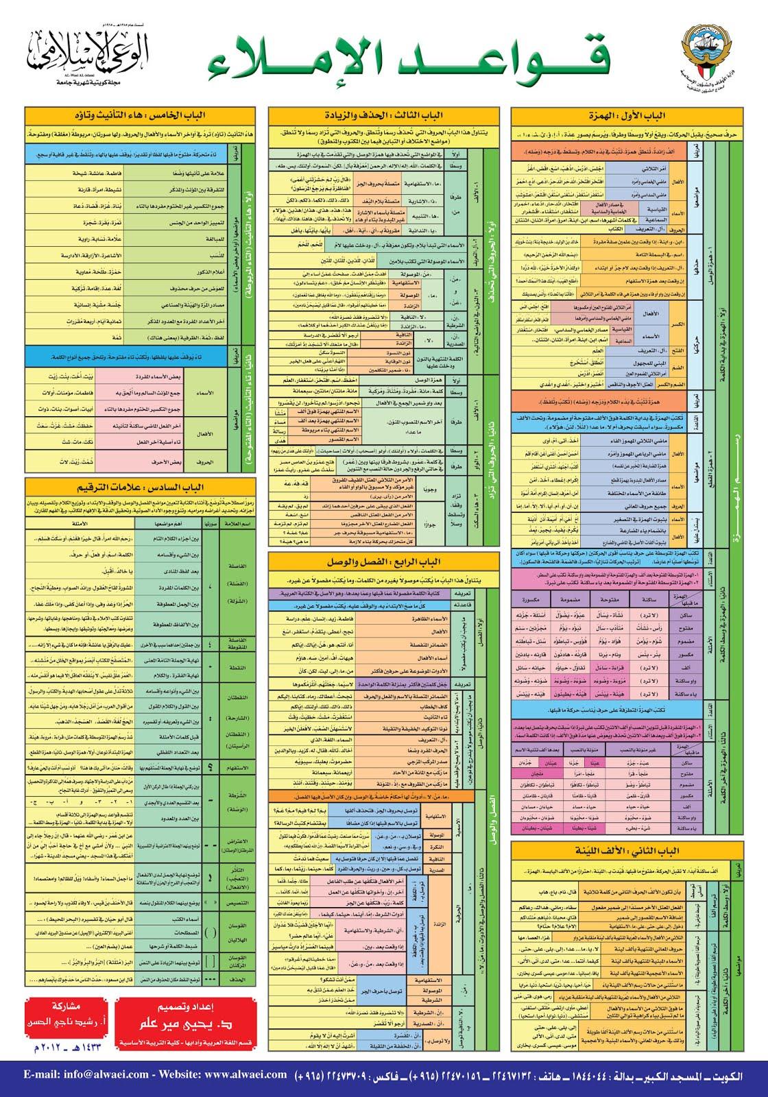 هدية رائعة: ملخص كل قواعد الاملاء فى ورقة واحدة - صفحة 3 Modars1.com-077
